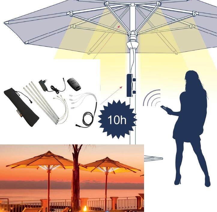 Grand parasol haut de gamme en aluminium 4x4m ou 5x5m for Eclairage jardin sans fil